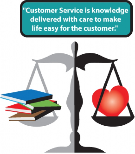 essay on good customer service experience Be willing to help in whatever way needed in an effort to get a good customer service job experience a good paying customer service more white papers.